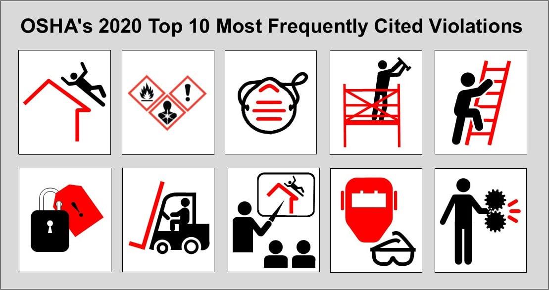 OSHA Top 10 Violations